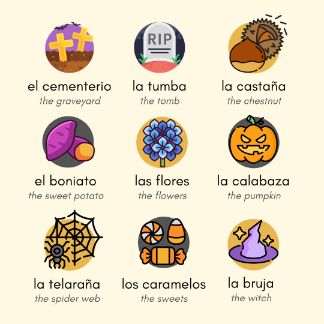 halloween spain vocabulary