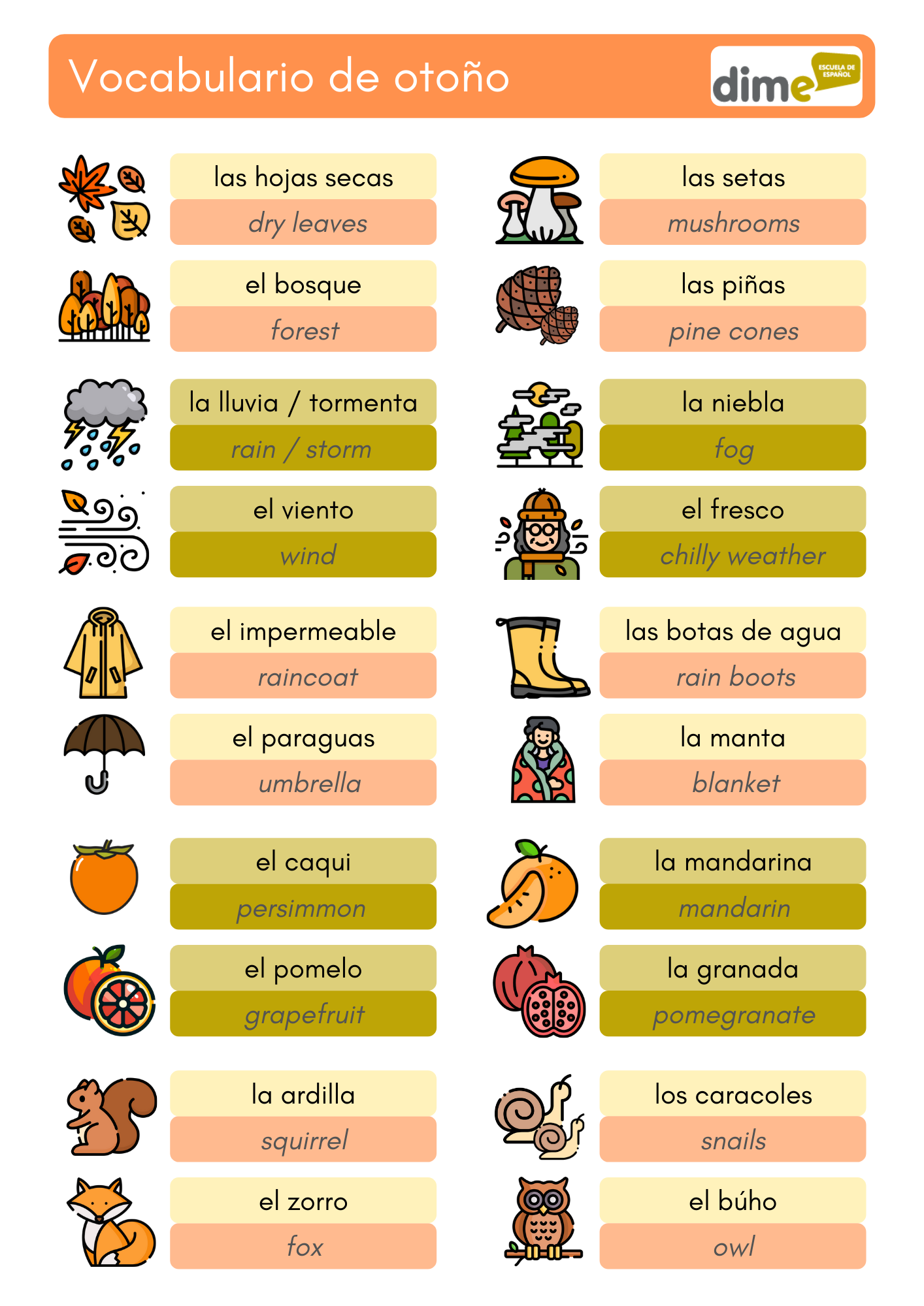 Vocabulario otoño autumn Spanish Dime